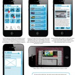 1 Page Design It Sells App